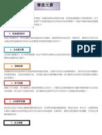Docfoc.com-2增值元素.docx