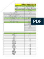SCEs.grade.structure 2016