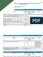Plan Actiuni 2014-2020 Strategie ANOFM
