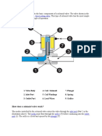 Solenoid Operation