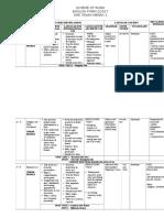Scheme of Work Form 2 English 2017