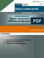 GIM. Tema 0. Introducción a Los Sistemas de Representacion