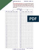 ASO (Main)-2016 Paper I Final Key