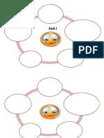 Sad I Am (Filled Mind Map)