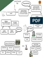character map pdf