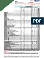 Matriz - Comércio 2012 EPI