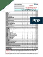Matriz - Curso Técnico Em Logística EPITI