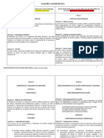 Analisis Comparativo Ministerio de Cultura Perú