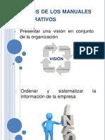 Manuales administrativos - Objetivos