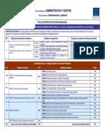 ADGD0208_ficha-GESTION INTEGRADA DE RECURSOS HUMANOS.pdf