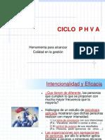 CICLO PHVA definicion