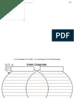 venn diagram - la ville et campagne