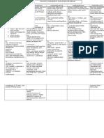 Kel.metabolik & Px Degeneratif
