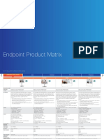 Endpoint Product Matrix