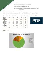 medios de transporte de los estudiantes de la Universidad Francisco de Paula Santander Estadistica