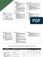 Perancangan Strategik Kokurikulum 2016 Latest - Copy