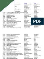 Rekapan Daftar Buku Perpustakaan Al-Jama'Ah