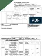 Plan de Clases Bimestral de La Asignatura de Ingles (Autosaved)