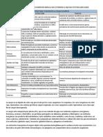 Terminología y Planometria C. Salud I