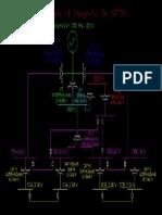 Stage-4 SLD.pdf