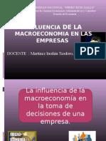 Influencia de La Macroeconomia