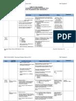 Rancangan PelajaranTahunanFizikT5 2017  REV2.doc
