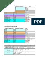 Aide Mémoire Groupe Matériaux Et Choix Métaux d'Apport