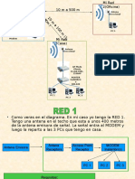 Conexiones Wireless