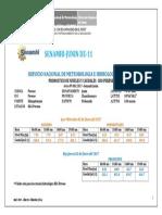 Pronostico Hidrologico Perene 05-01-2017