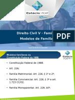 Direito Civil v - Estacio FCAT - Aula 02 - Modelos de Familia