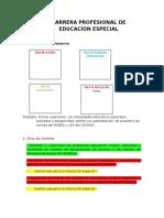 Carrera Profesional de Educación Especial