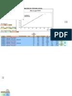 Curva Calibracion Fósforo - Espectrofotométrico FEB 2014