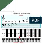 Teclado - Keynotes