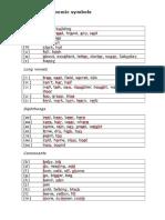 Chart of Phonemic Symbols