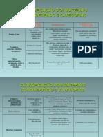 2 CLASSIFICAÇÃO DOS MATERIAIS.pdf