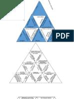 Triangle Card Sort Excericse