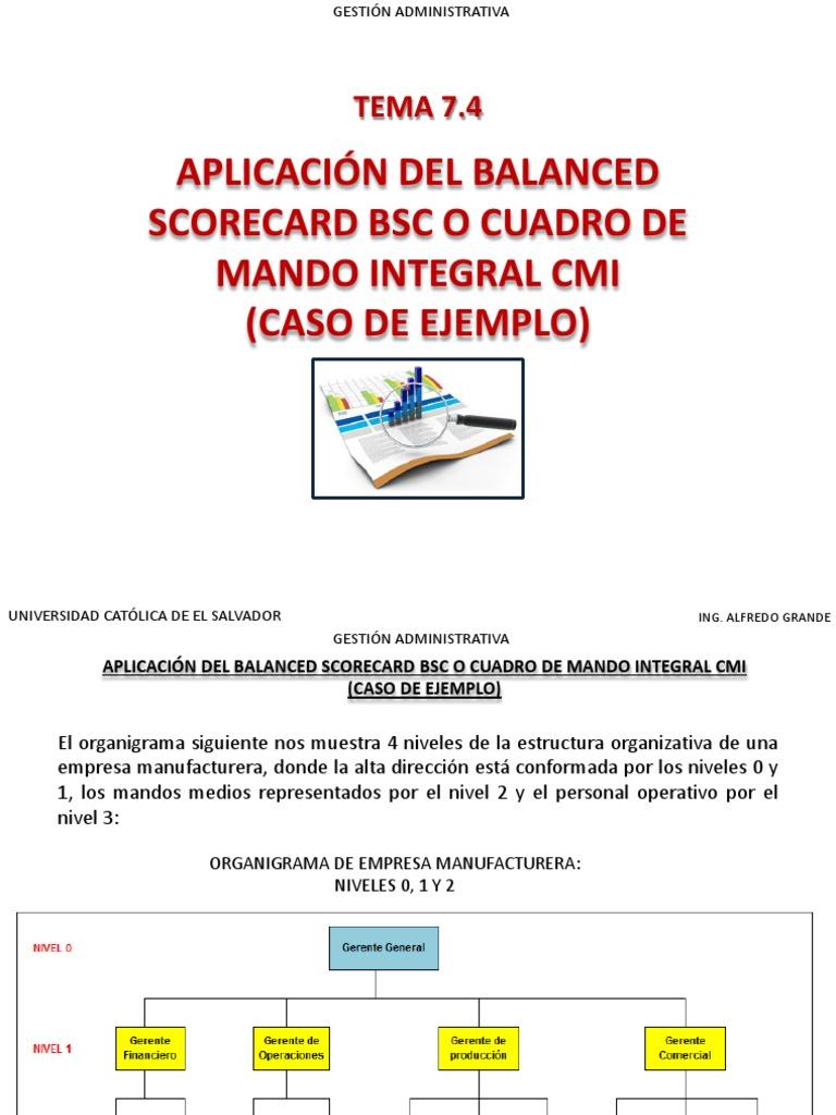Aplicación Del Balanced Scorecard