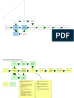BPS Process Flow SC Planning Version 8.0