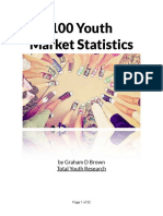 100 Youth Market Statistics PDF