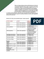 Propuesta de Tabla Para Remuneraciones Artes (2)
