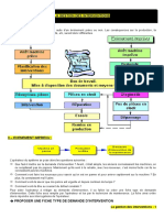 10 - La Gestion Des Interventions