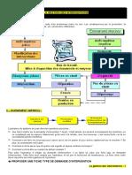 10 - La Gestion Des Interventions