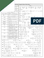 Formulas Ute Is