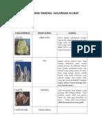 Mineral Gol.silikat PartII