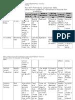 u10 4 ta 2 comparism table 2