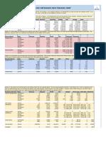 virtonomics data collection form - sheet1