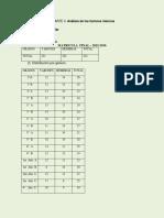 3 PARTE II. Análisis de Los Factores Internos - a) Dimensión Curricular PDF