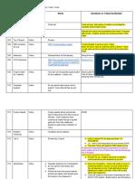 pbis leadership committee agenda