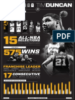 TD Infographic Black
