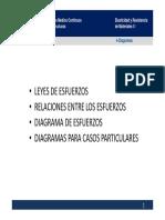 04_Diagramas ERM II.pdf